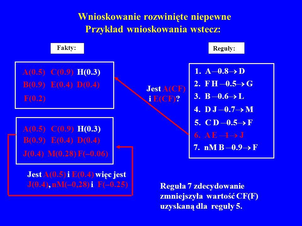 Wnioskowanie rozwinięte niepewne Przykład wnioskowania wstecz: Reguły: 1. A 0.8 D 2. F H 0.5 G 3. B 0.6 L 4. D J 0.7 M 5. C D 0.5 F 6. A E 1 J 7. nM B