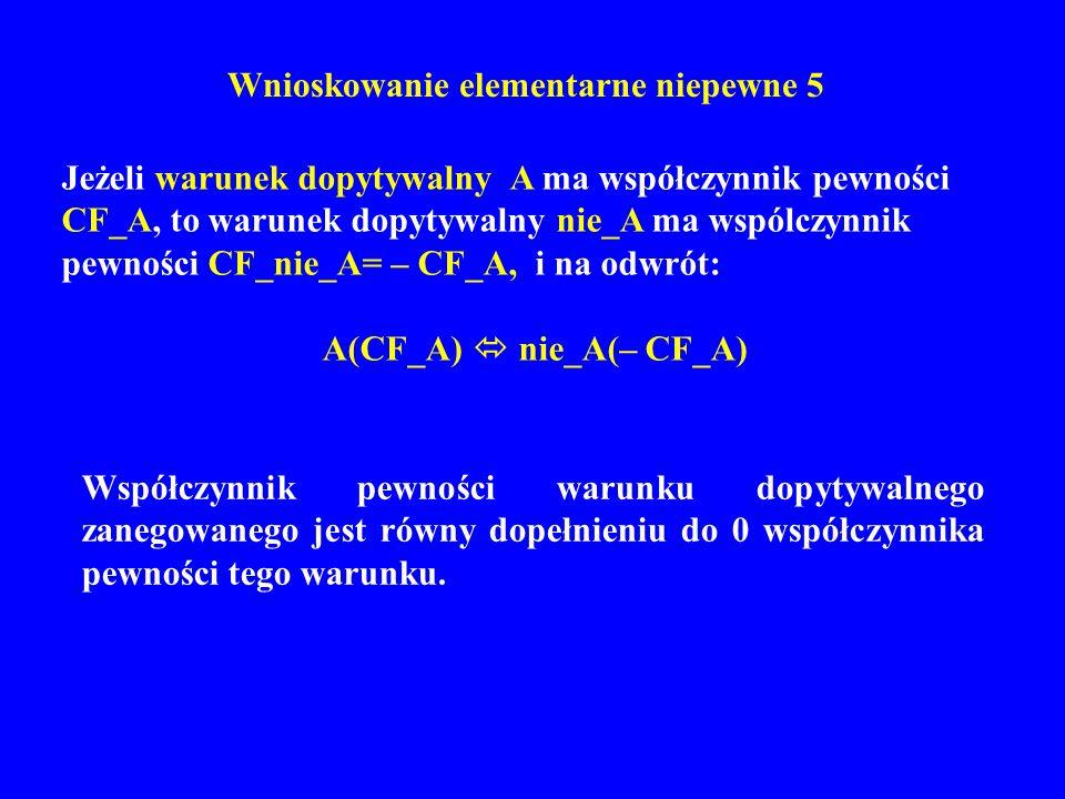 Wnioskowanie elementarne niepewne 5 Jeżeli warunek dopytywalny A ma współczynnik pewności CF_A, to warunek dopytywalny nie_A ma wspólczynnik pewności