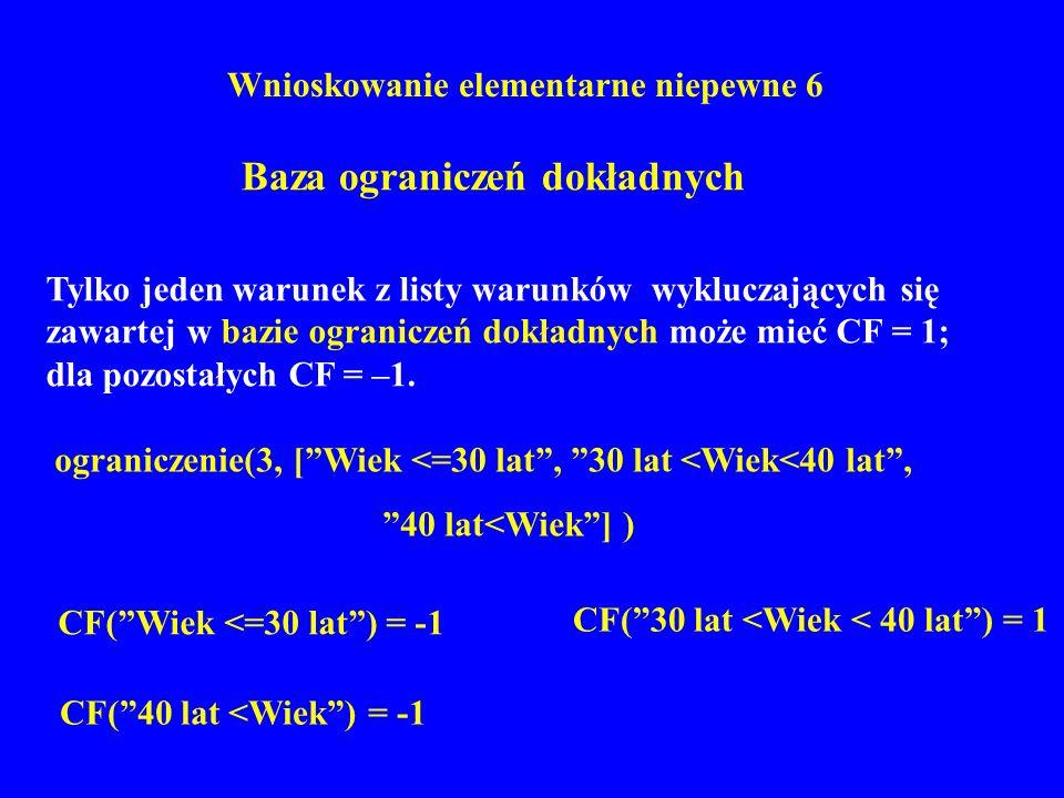 Wnioskowanie elementarne niepewne 6 Tylko jeden warunek z listy warunków wykluczających się zawartej w bazie ograniczeń dokładnych może mieć CF = 1; d