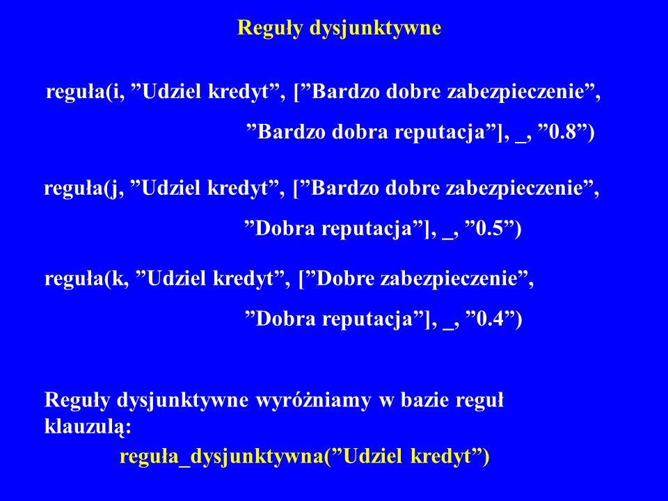 Reguły dysjunktywne Reguły dysjunktywne wyróżniamy w bazie reguł klauzulą: reguła_dysjunktywna(Udziel kredyt) reguła(k, Udziel kredyt, [Dobre zabezpie