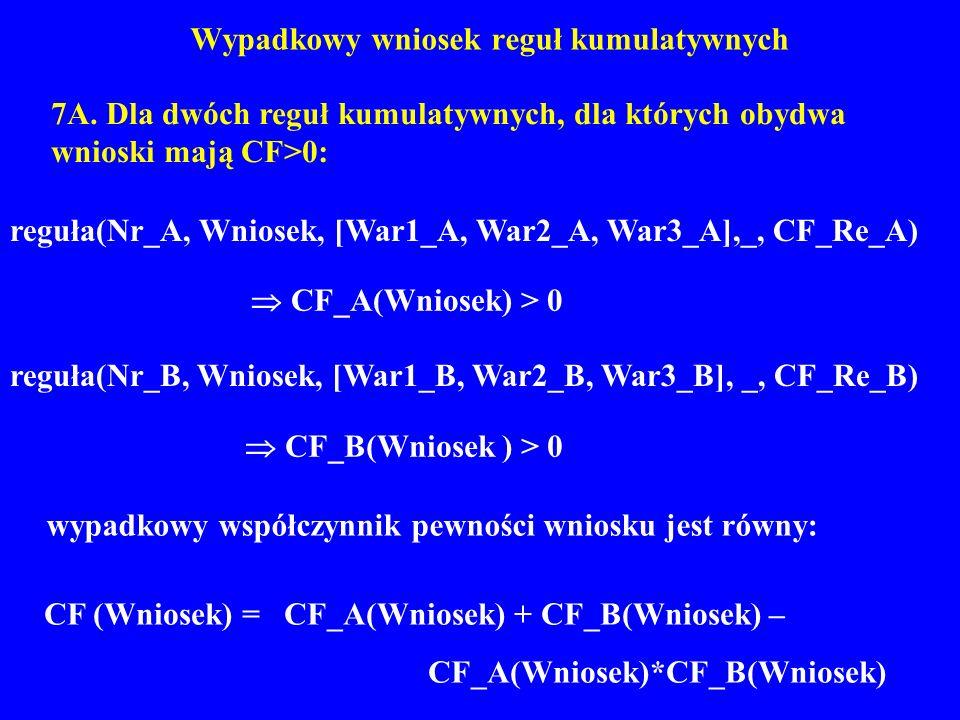 Wypadkowy wniosek reguł kumulatywnych 7A. Dla dwóch reguł kumulatywnych, dla których obydwa wnioski mają CF>0: reguła(Nr_A, Wniosek, [War1_A, War2_A,