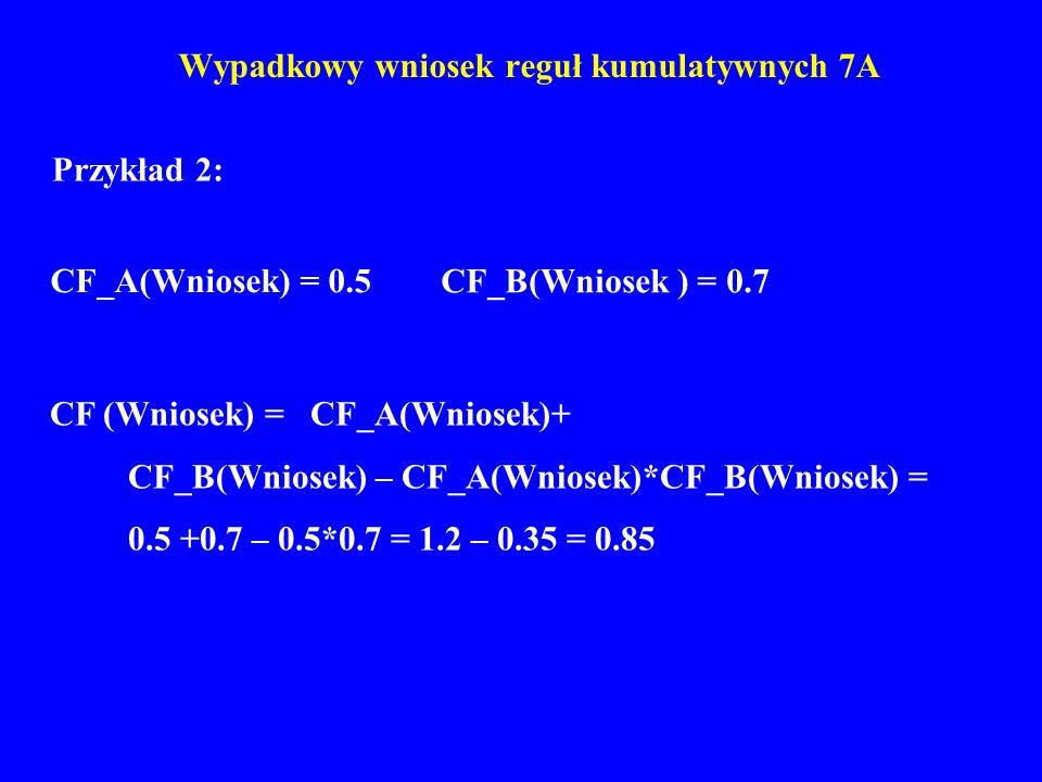 Wypadkowy wniosek reguł kumulatywnych 7A Przykład 2: CF_A(Wniosek) = 0.5 CF_B(Wniosek ) = 0.7 CF (Wniosek) = CF_A(Wniosek)+ CF_B(Wniosek) – CF_A(Wnios