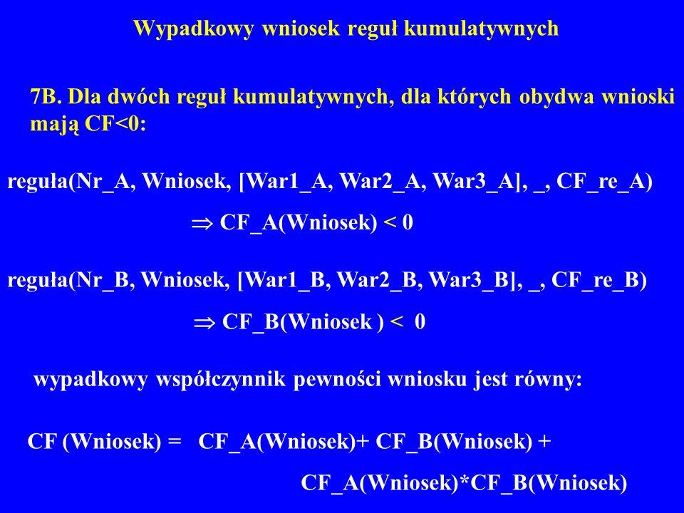 Wypadkowy wniosek reguł kumulatywnych 7B. Dla dwóch reguł kumulatywnych, dla których obydwa wnioski mają CF<0: reguła(Nr_A, Wniosek, [War1_A, War2_A,
