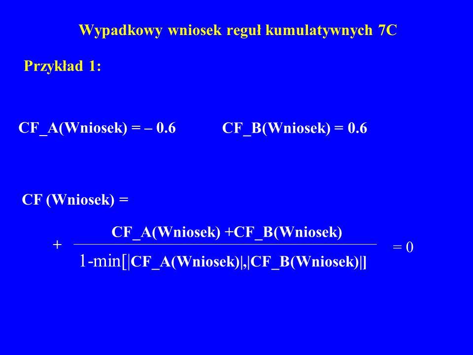 Wypadkowy wniosek reguł kumulatywnych 7C Przykład 1: CF_A(Wniosek) = – 0.6 CF_B(Wniosek) = 0.6 CF (Wniosek) = 1-min[| CF_A(Wniosek)|,|CF_B(Wniosek)|]