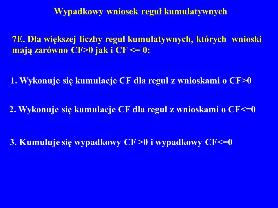 Wypadkowy wniosek reguł kumulatywnych 7E. Dla większej liczby reguł kumulatywnych, których wnioski mają zarówno CF>0 jak i CF <= 0: 1. Wykonuje się ku
