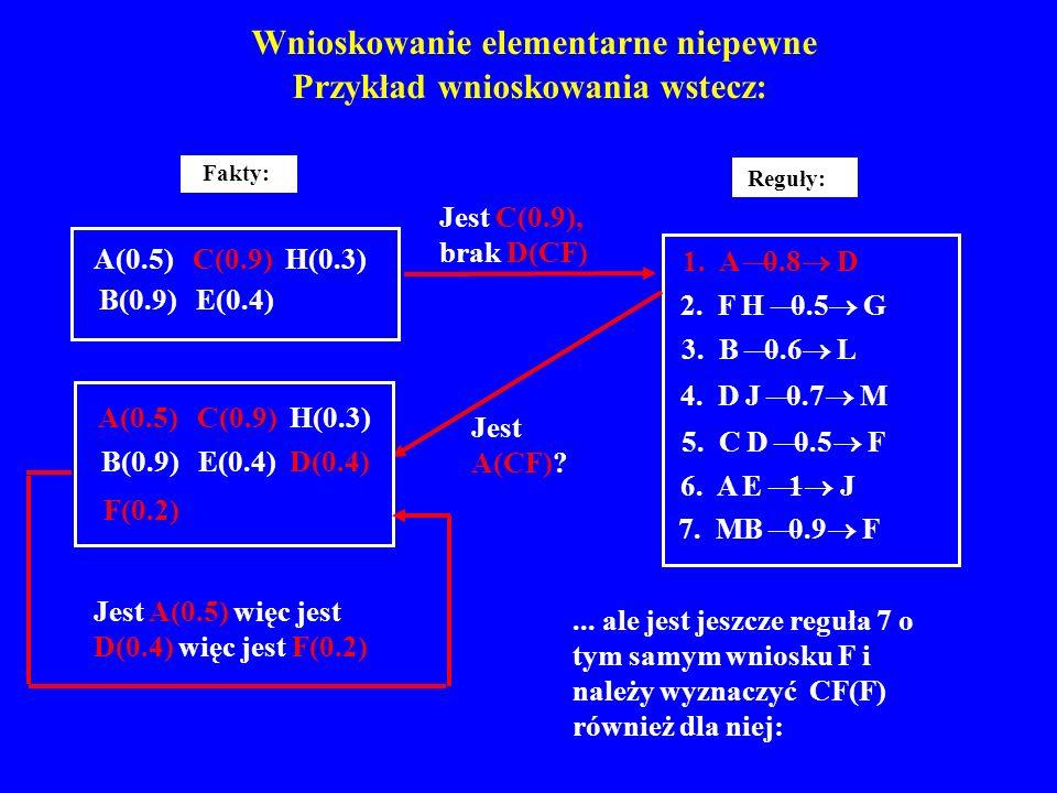 Wnioskowanie elementarne niepewne Przykład wnioskowania wstecz: Reguły: 1. A 0.8 D 2. F H 0.5 G 3. B 0.6 L 4. D J 0.7 M 5. C D 0.5 F 6. A E 1 J 7. MB
