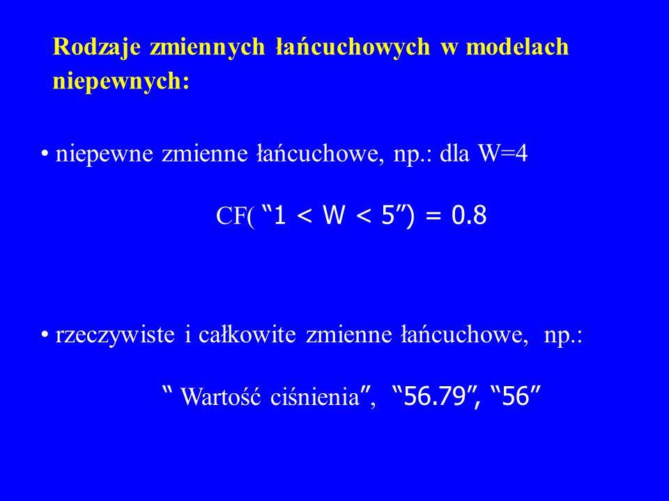 Rodzaje zmiennych łańcuchowych w modelach niepewnych: niepewne zmienne łańcuchowe, np.: dla W=4 CF( 1 < W < 5) = 0.8 rzeczywiste i całkowite zmienne ł