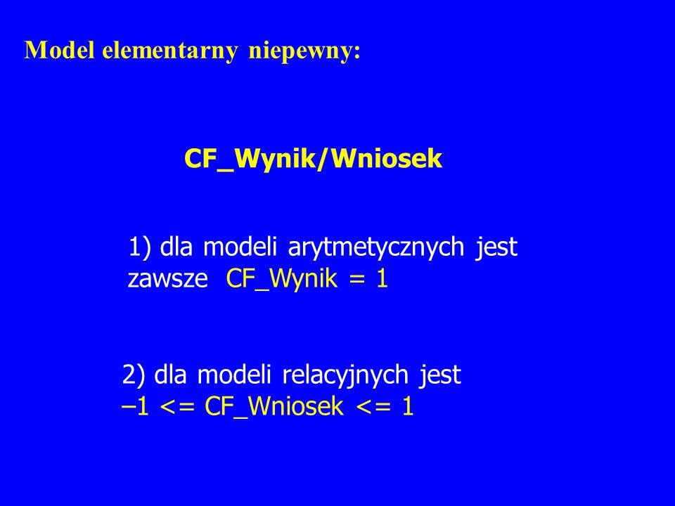 Model elementarny niepewny: CF_Wynik/Wniosek 1) dla modeli arytmetycznych jest zawsze CF_Wynik = 1 2) dla modeli relacyjnych jest –1 <= CF_Wniosek <=