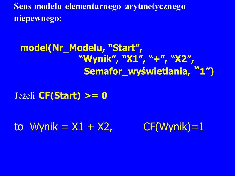 Sens modelu elementarnego arytmetycznego niepewnego: model(Nr_Modelu, Start, Wynik, X1, +, X2, Semafor_wyświetlania, 1) to Wynik = X1 + X2, CF(Wynik)=