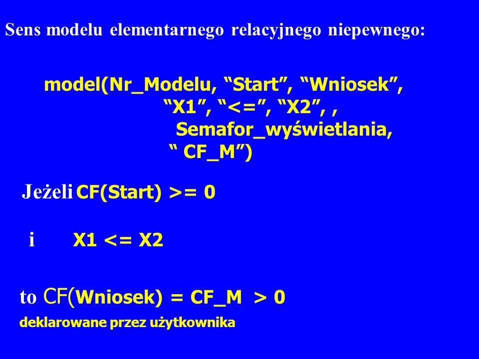 Sens modelu elementarnego relacyjnego niepewnego: model(Nr_Modelu, Start, Wniosek, X1, <=, X2,, Semafor_wyświetlania, CF_M) to CF( Wniosek) = CF_M > 0