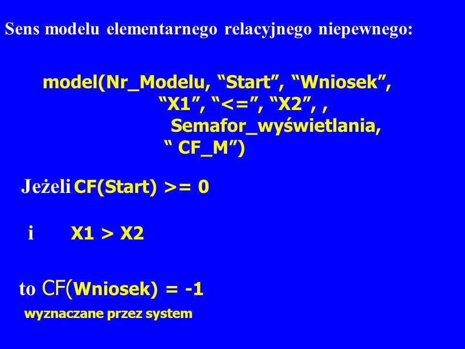 Sens modelu elementarnego relacyjnego niepewnego: model(Nr_Modelu, Start, Wniosek, X1, <=, X2,, Semafor_wyświetlania, CF_M) to CF( Wniosek) = -1 wyzna