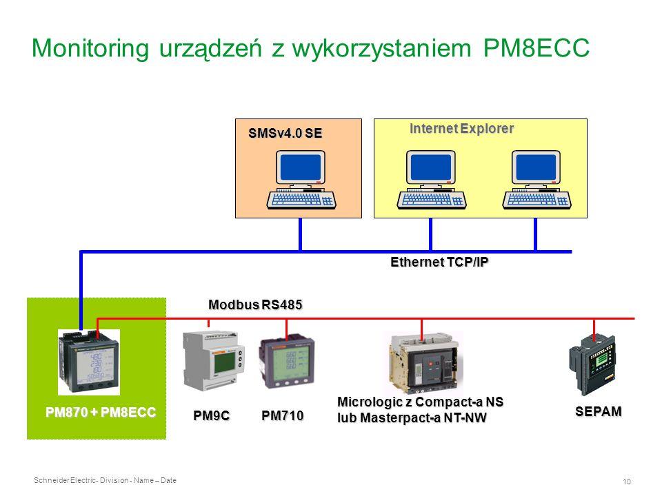 Schneider Electric 10 - Division - Name – Date Monitoring urządzeń z wykorzystaniem PM8ECC Ethernet TCP/IP PM870 + PM8ECC SMSv4.0 SE Internet Explorer