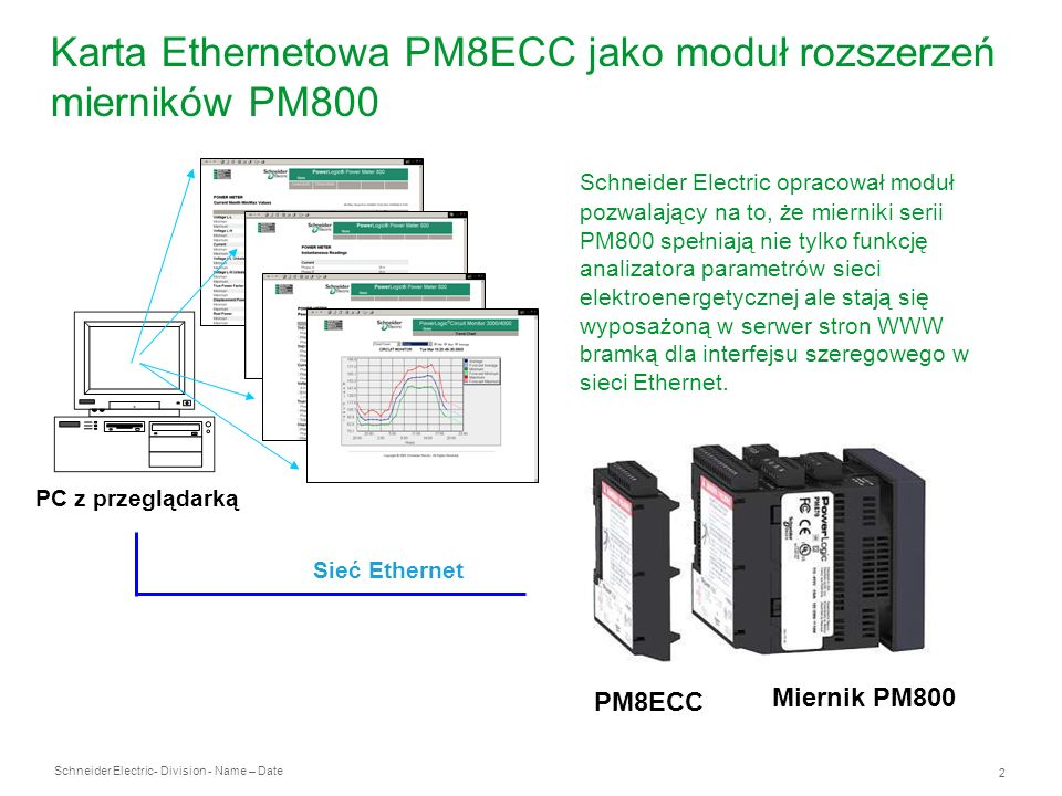Schneider Electric 3 - Division - Name – Date Korzyści z zastosowania PM8ECC Efektywne wykorzystanie technologii sieciowej przy minimum zajmowanego miejsca Zastosowanie karty PM8ECC powoduje, że nie są potrzebne żadne urządzenia zewnętrzne.