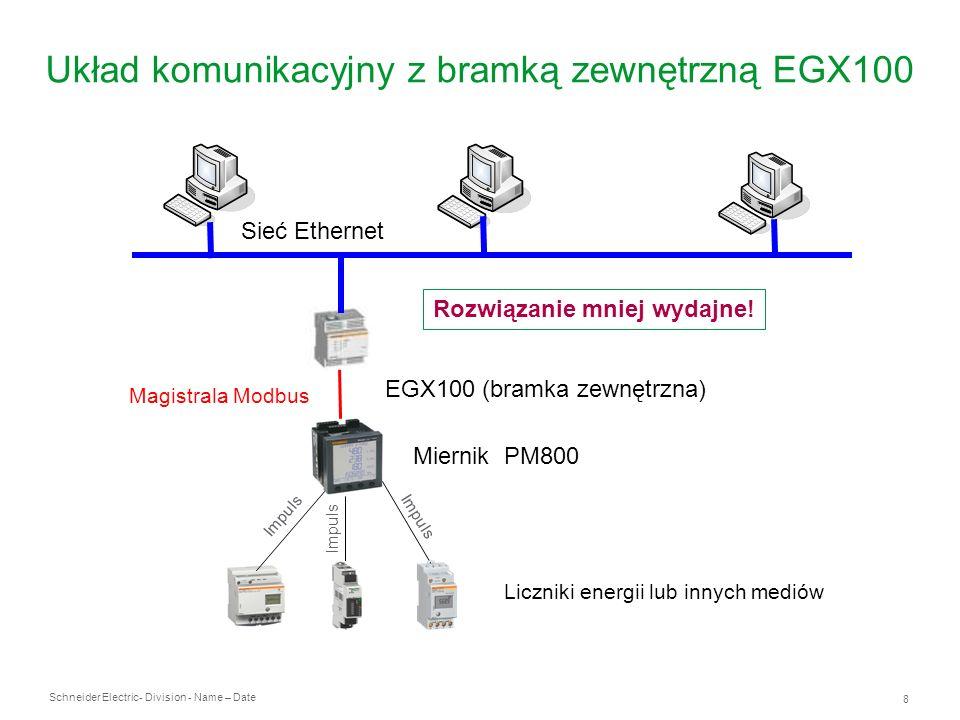 Schneider Electric 8 - Division - Name – Date Układ komunikacyjny z bramką zewnętrzną EGX100 Rozwiązanie mniej wydajne! Sieć Ethernet Miernik PM800 EG