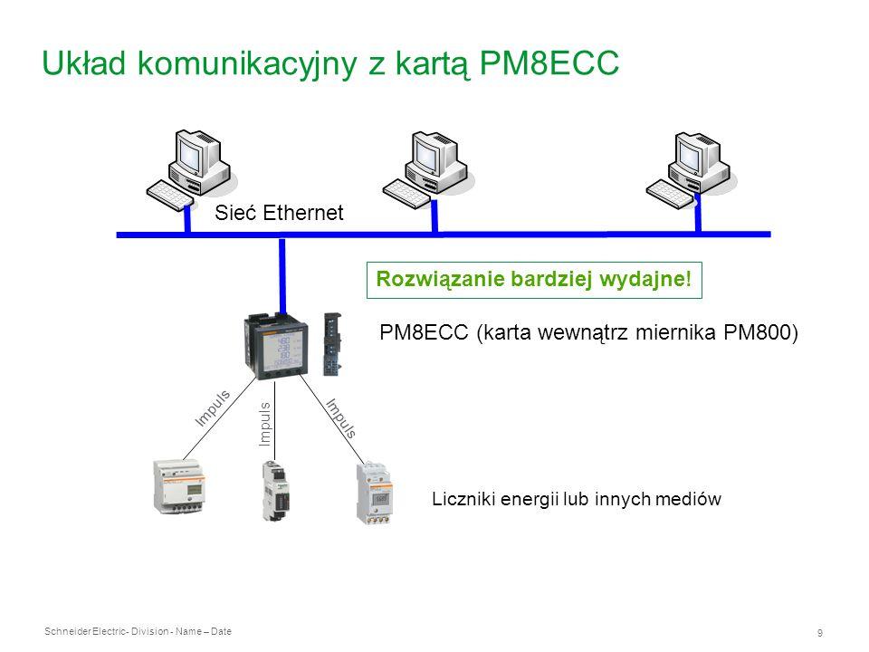 Schneider Electric 10 - Division - Name – Date Monitoring urządzeń z wykorzystaniem PM8ECC Ethernet TCP/IP PM870 + PM8ECC SMSv4.0 SE Internet Explorer Modbus RS485 Micrologic z Compact-a NS lub Masterpact-a NT-NW PM9C PM710 SEPAM