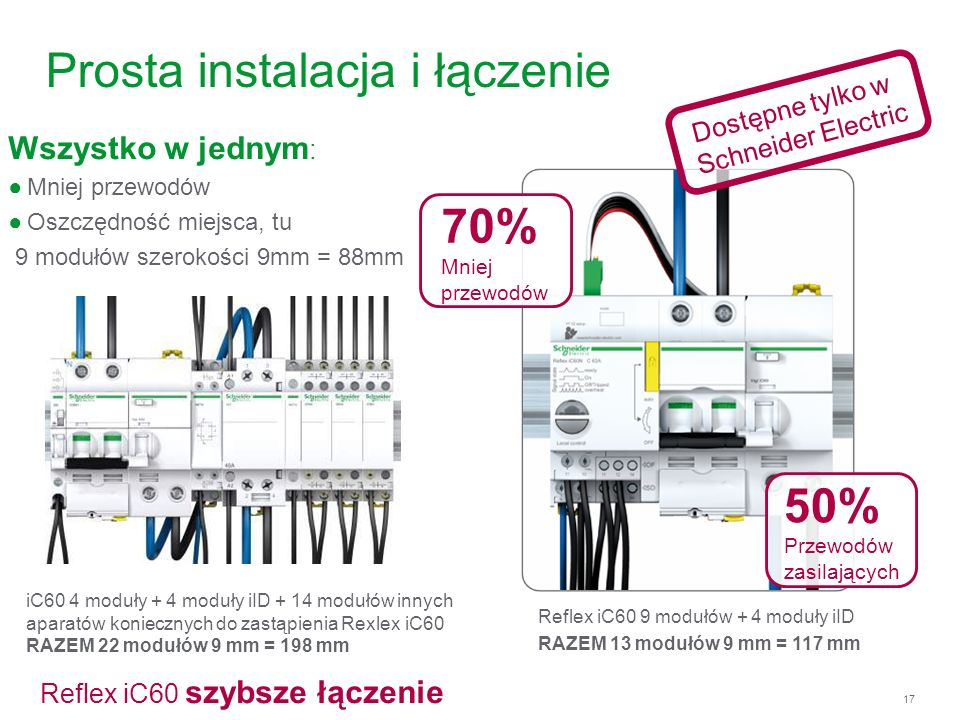 17 Prosta instalacja i łączenie Wszystko w jednym : Mniej przewodów Oszczędność miejsca, tu 9 modułów szerokości 9mm = 88mm Reflex iC60 szybsze łączen