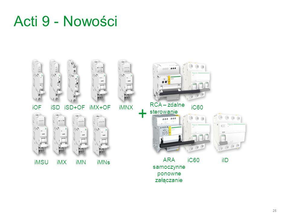 25 Acti 9 - Nowości RCA – zdalne sterowanie ARA samoczynne ponowne załączanie iC60 iIDiC60 iOFiSDiSD+OFiMX+OFiMNX iMSUiMXiMNiMNs
