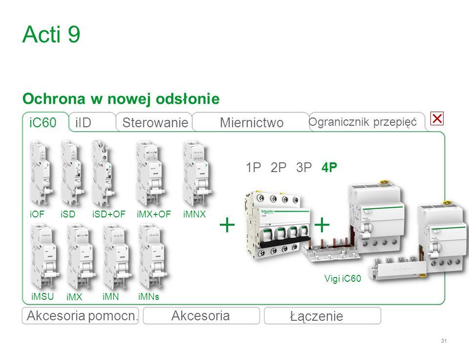 31 iC60 1P2P3P4P Vigi iC60 Acti 9 iID iOFiSDiSD+OFiMX+OFiMNX iMSU iMX iMNiMNs Ochrona w nowej odsłonie Łączenie Akcesoria Ogranicznik przepięć Sterowa