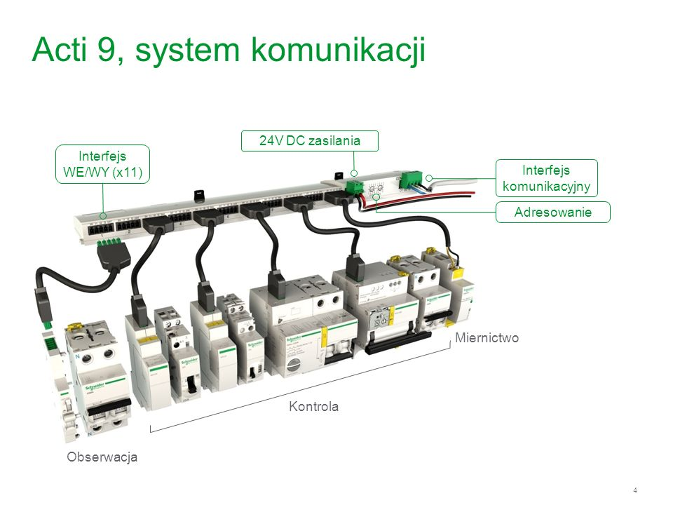 15 Acti 9 w pigułce Efektywność energetyczna na którą zasługujesz Dostępne tylko w Schneider Electric Reflex iC60 wszystko w jednym
