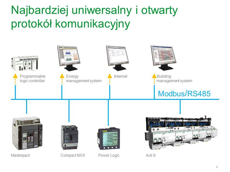 6 Najbardziej uniwersalny i otwarty protokół komunikacyjny Programmable logic controller Energy management system Internet Building management system