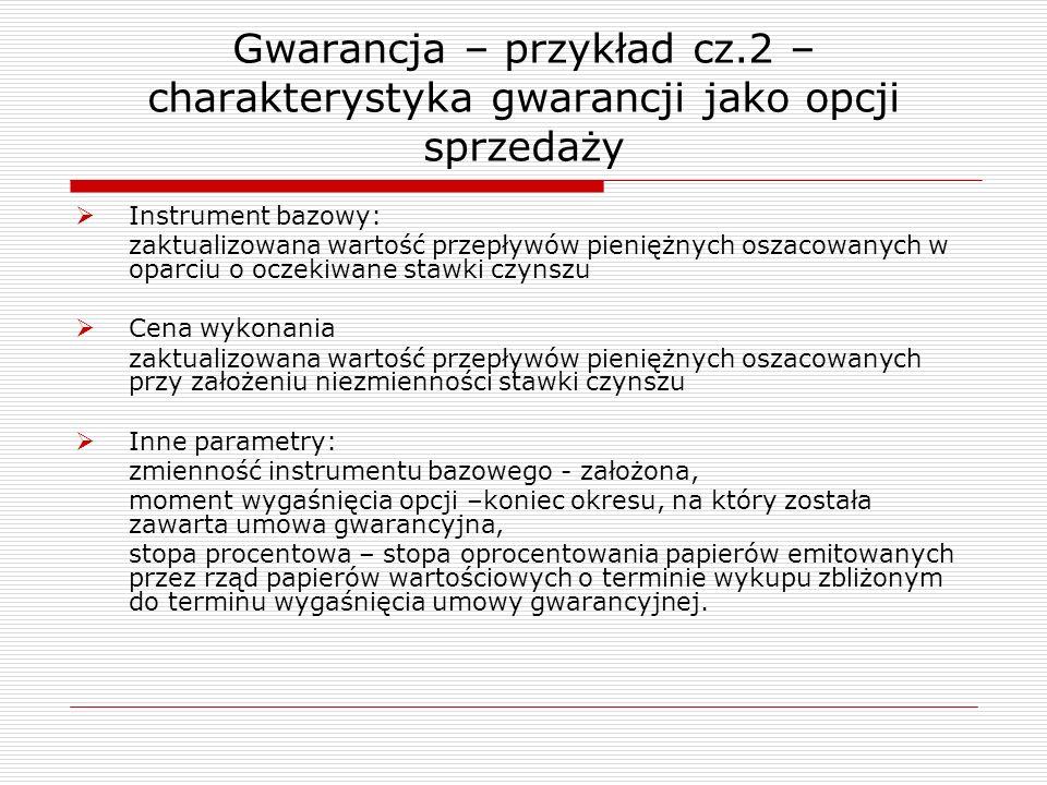 Gwarancja – przykład cz.2 – charakterystyka gwarancji jako opcji sprzedaży Instrument bazowy: zaktualizowana wartość przepływów pieniężnych oszacowany