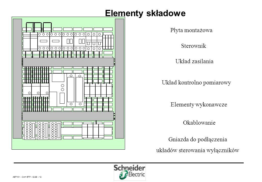 ABT101 - Com BTP - 02.98 - 11 Elementy składowe