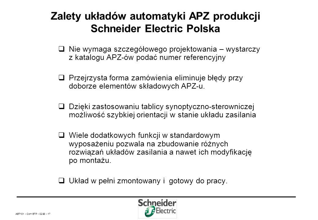 ABT101 - Com BTP - 02.98 - 16 Montaż Płyta automatyki APZ Wyłączniki Przewody sterownicze