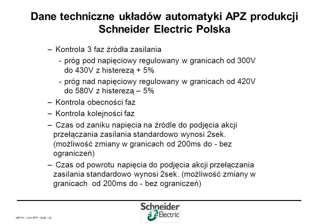 ABT101 - Com BTP - 02.98 - 21 Zalety układów automatyki APZ produkcji Schneider Electric Polska Instalacja – prosta, bezpieczna i bez stresu – nie ma
