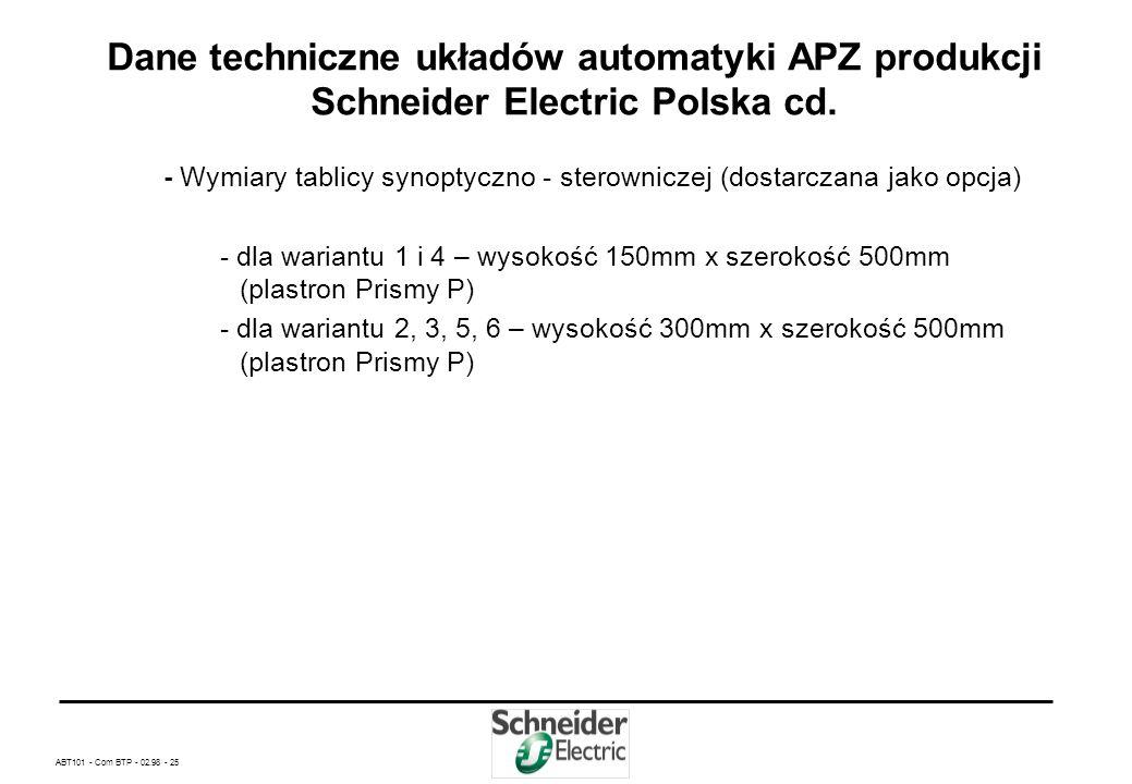 ABT101 - Com BTP - 02.98 - 24 Dane techniczne układów automatyki APZ produkcji Schneider Electric Polska cd. - Dopuszczalna obciążalność każdego z wyj
