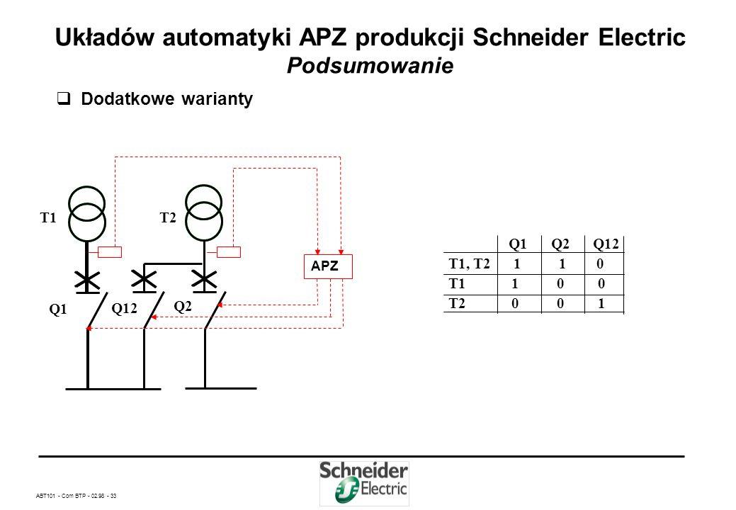 ABT101 - Com BTP - 02.98 - 32 Układów automatyki APZ produkcji Schneider Electric Podsumowanie 6 wariantów podstawowych automatyki APZ 3 warianty z bl
