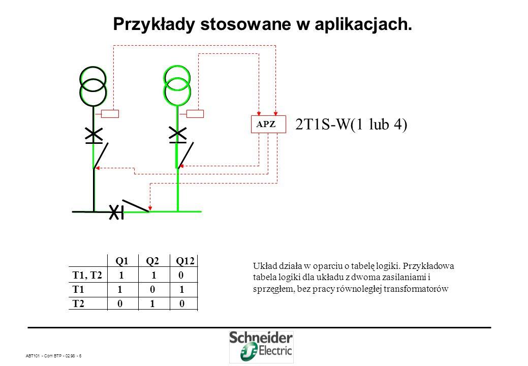 ABT101 - Com BTP - 02.98 - 5 Przykłady stosowane w aplikacjach. Odbiory Sprzęgło Zasilanie SN Sterownik TSX Micro