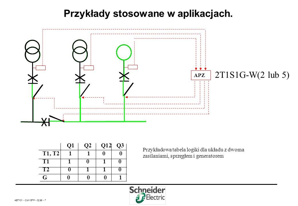 ABT101 - Com BTP - 02.98 - 27 Układów automatyki APZ produkcji Schneider Electric Odłączanie i przyłączanie odbiorów nie rezerwowanych Odłączanie i przyłączanie odbiorów nie rezerwowanych (nie priorytetowych) stosujemy gdy: - za mała moc jednego transformatora na pokrycie zasilania wszystkich odbiorów - za mały przekrój kabla zasilającego na przesłanie odpowiedniej mocy - za mała moc agregatu prądotwórczego na pokrycie zasilania wszystkich odbiorów Rozwiązania stosowane w APZ produkcji Schneider Electric - możliwość przypisania odbiorów nie rezerwowanych do każdego lub wybranych źródeł zasilania - sterowanie dowolną ilością odbiorów - sterowanie wyłącznikami lub stycznikami - kontrola wykonania odłączeń nie rezerwowanych odbiorów (nie wykonanie przewidzianych odłączeń powoduje zablokowanie automatyki)