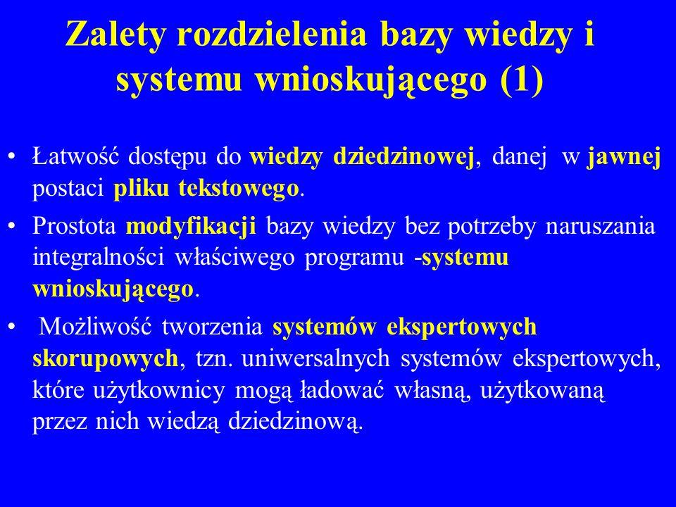 Zalety rozdzielenia bazy wiedzy i systemu wnioskującego (1) Łatwość dostępu do wiedzy dziedzinowej, danej w jawnej postaci pliku tekstowego. Prostota