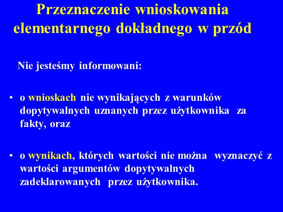 Przeznaczenie wnioskowania elementarnego dokładnego w przód Nie jesteśmy informowani: o wnioskach nie wynikających z warunków dopytywalnych uznanych p