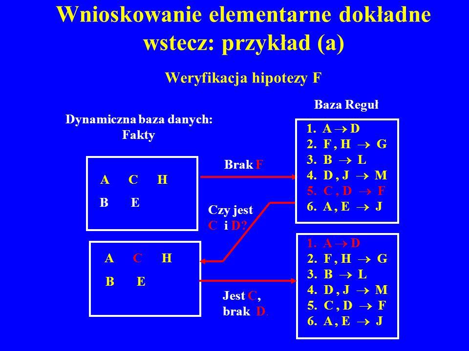 Wnioskowanie elementarne dokładne wstecz: przykład (a) Weryfikacja hipotezy F B E A C H 1. A D 2. F, H G 3. B L 4. D, J M 5. C, D F 6. A, E J Brak F C