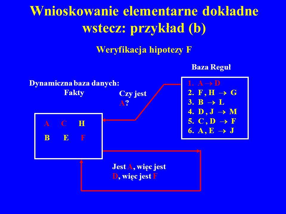 Wnioskowanie elementarne dokładne wstecz: przykład (b) Weryfikacja hipotezy F Czy jest A? Jest A, więc jest D, więc jest F B E F A C H Dynamiczna baza