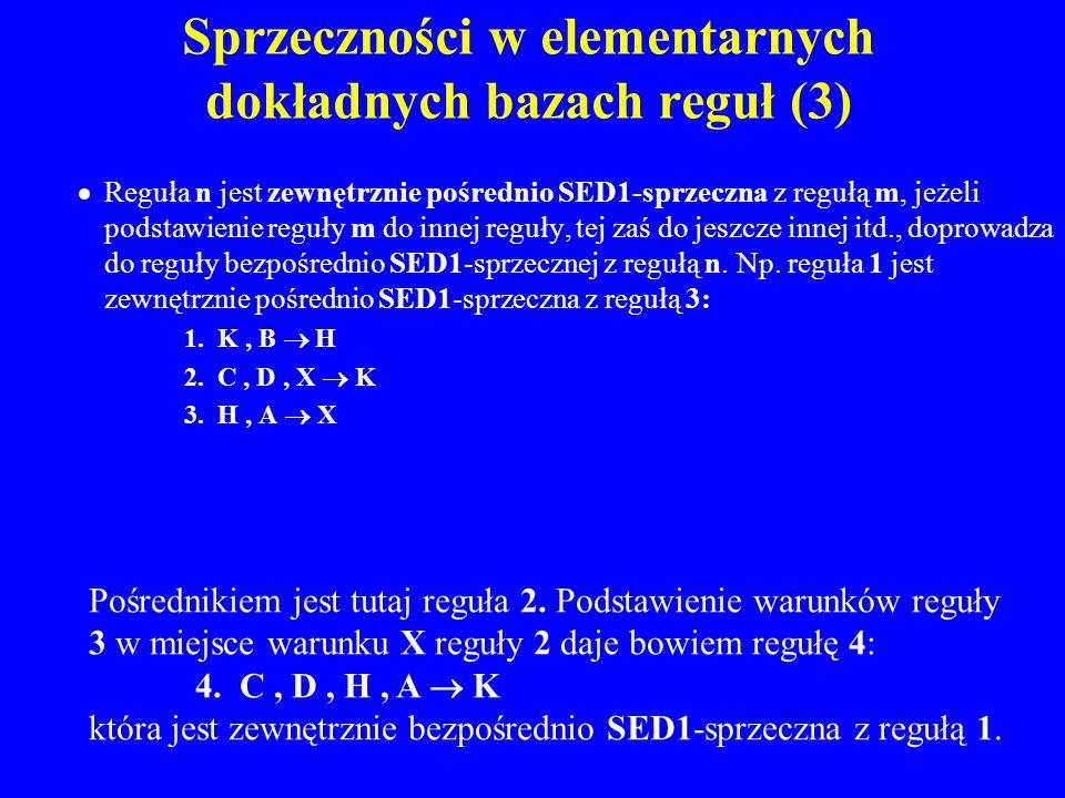 Sprzeczności w elementarnych dokładnych bazach reguł (3) Reguła n jest zewnętrznie pośrednio SED1-sprzeczna z regułą m, jeżeli podstawienie reguły m d