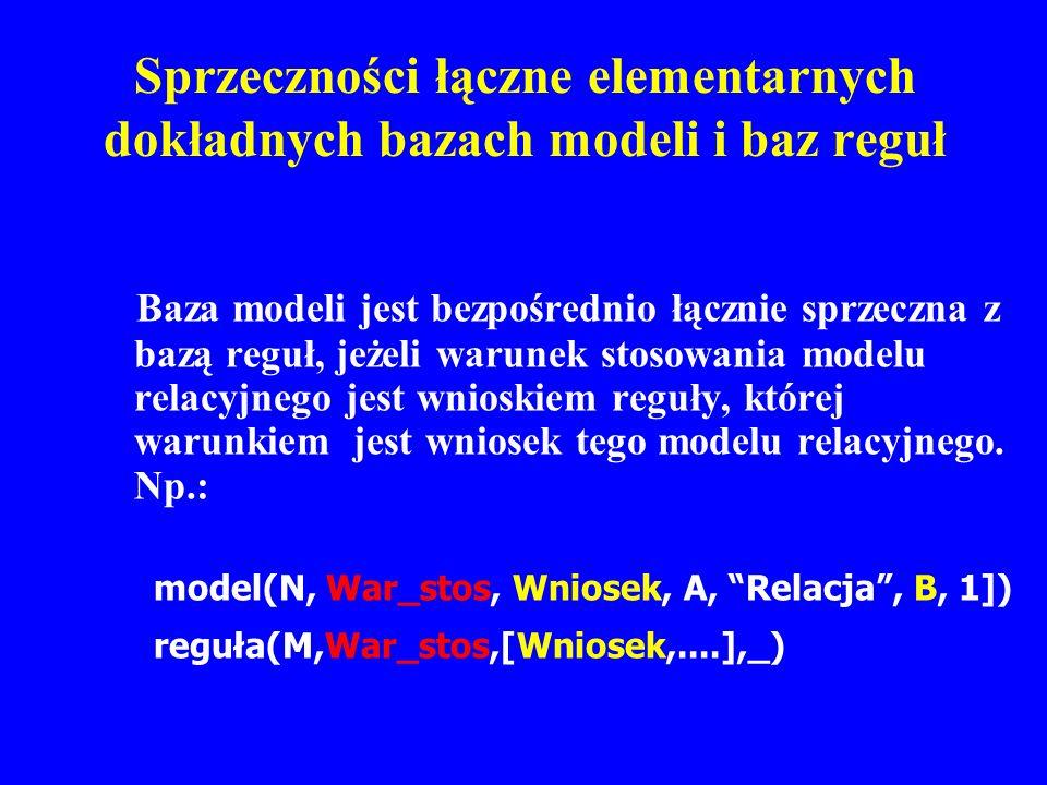 Sprzeczności łączne elementarnych dokładnych bazach modeli i baz reguł Baza modeli jest bezpośrednio łącznie sprzeczna z bazą reguł, jeżeli warunek st