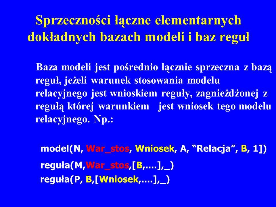 Sprzeczności łączne elementarnych dokładnych bazach modeli i baz reguł Baza modeli jest pośrednio łącznie sprzeczna z bazą reguł, jeżeli warunek stoso