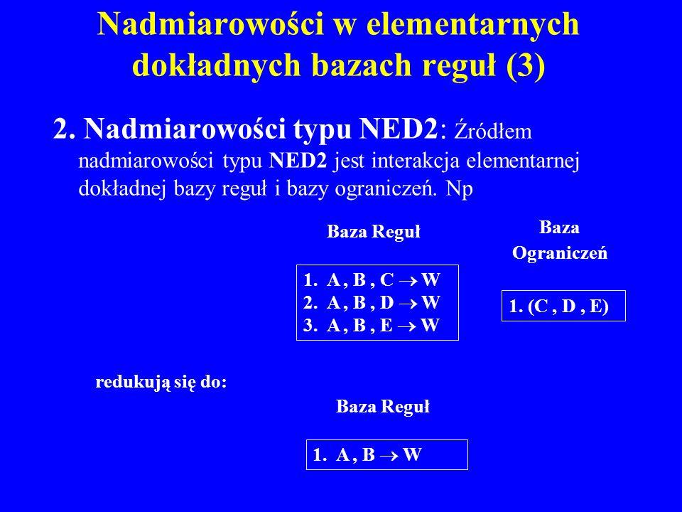 Nadmiarowości w elementarnych dokładnych bazach reguł (3) 2. Nadmiarowości typu NED2: Źródłem nadmiarowości typu NED2 jest interakcja elementarnej dok