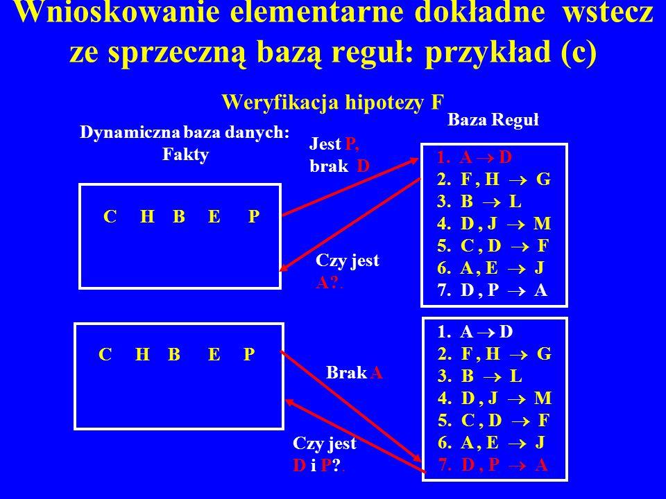 Wnioskowanie elementarne dokładne wstecz ze sprzeczną bazą reguł: przykład (c) Weryfikacja hipotezy F C H B E P 1. A D 2. F, H G 3. B L 4. D, J M 5. C