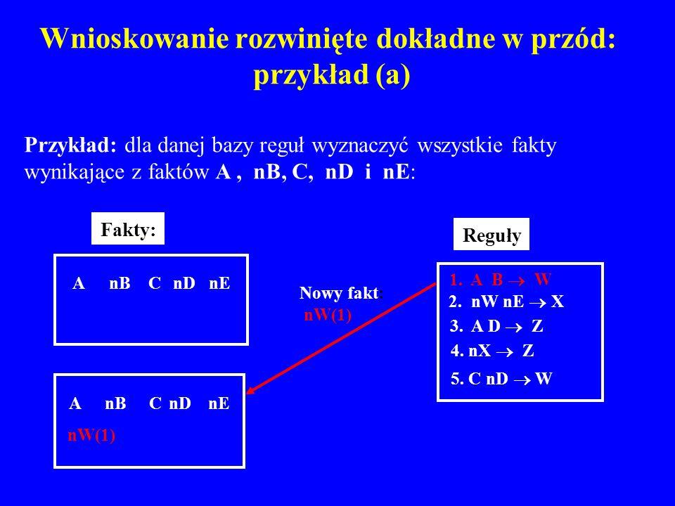 Wnioskowanie rozwinięte dokładne w przód: przykład (a) Przykład: dla danej bazy reguł wyznaczyć wszystkie fakty wynikające z faktów A, nB, C, nD i nE: