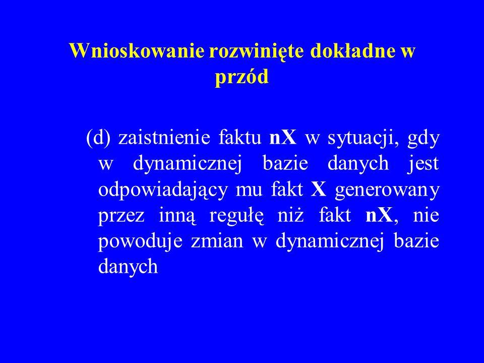 Wnioskowanie rozwinięte dokładne w przód (d) zaistnienie faktu nX w sytuacji, gdy w dynamicznej bazie danych jest odpowiadający mu fakt X generowany p