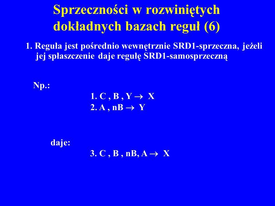 Sprzeczności w rozwiniętych dokładnych bazach reguł (6) 1. Reguła jest pośrednio wewnętrznie SRD1-sprzeczna, jeżeli jej spłaszczenie daje regułę SRD1-