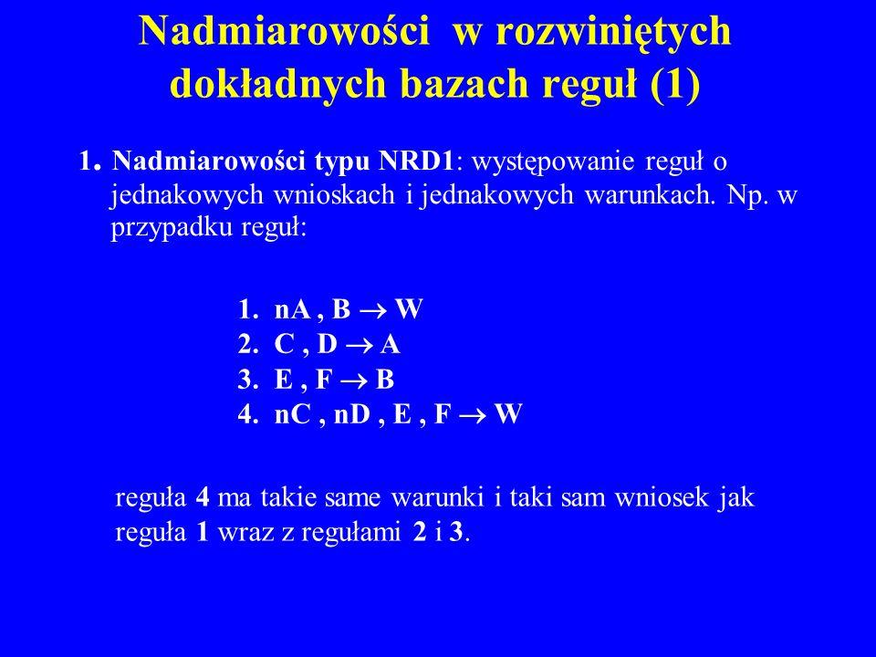 Nadmiarowości w rozwiniętych dokładnych bazach reguł (1) 1. Nadmiarowości typu NRD1: występowanie reguł o jednakowych wnioskach i jednakowych warunkac