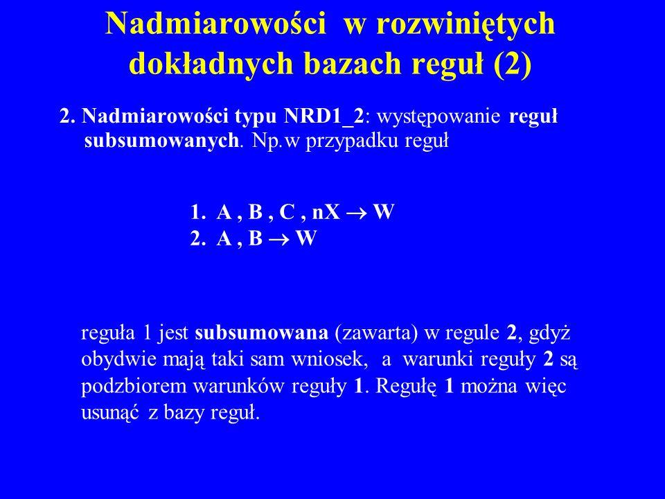 Nadmiarowości w rozwiniętych dokładnych bazach reguł (2) 2. Nadmiarowości typu NRD1_2: występowanie reguł subsumowanych. Np.w przypadku reguł reguła 1