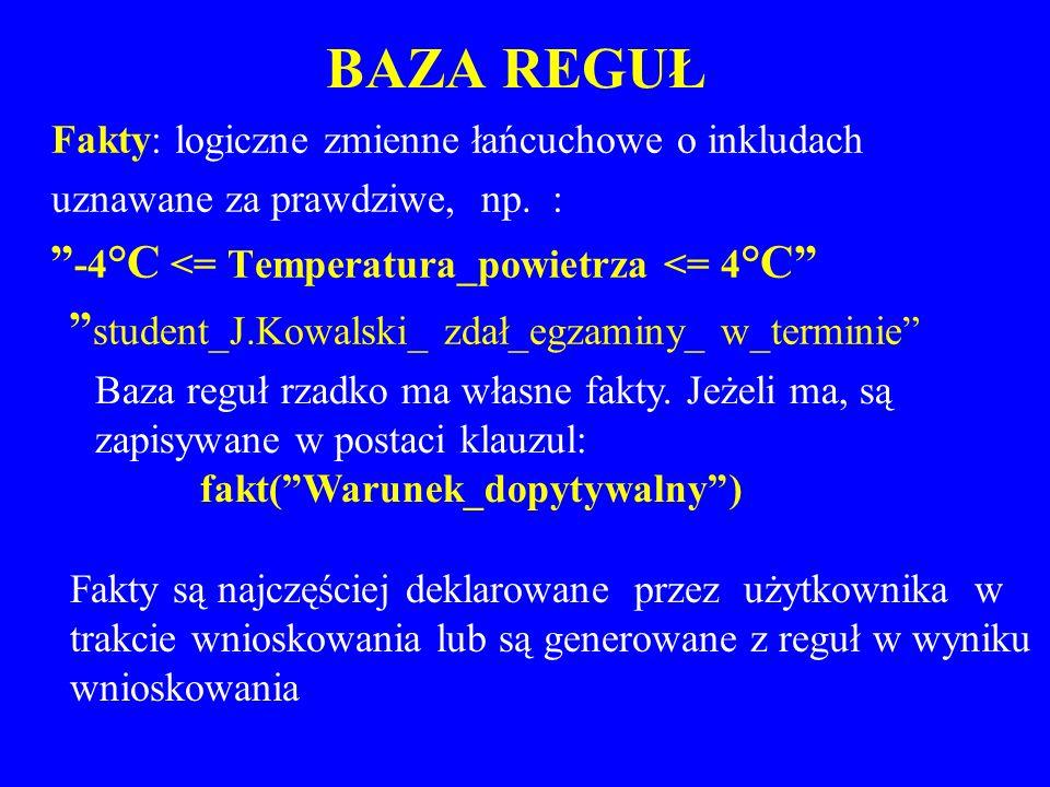 BAZA REGUŁ Fakty: logiczne zmienne łańcuchowe o inkludach uznawane za prawdziwe, np. : -4 °C <= Temperatura_powietrza <= 4 °C student_J.Kowalski_ zdał