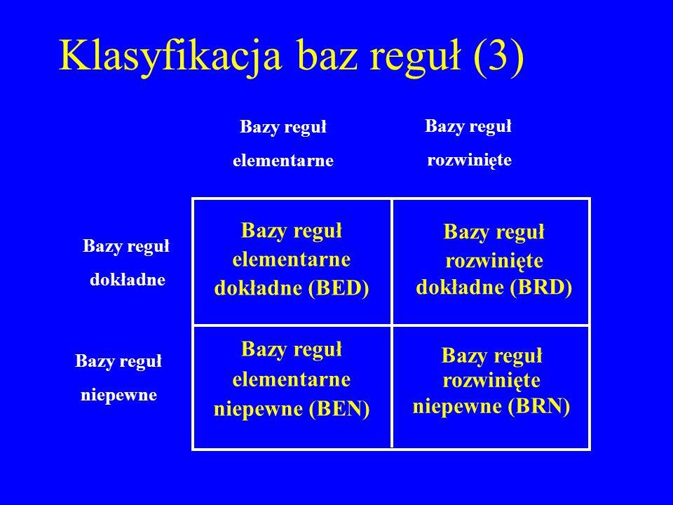 Klasyfikacja baz reguł (3) Bazy reguł dokładne Bazy reguł niepewne Bazy reguł elementarne Bazy reguł rozwinięte Bazy reguł rozwinięte niepewne (BRN) B