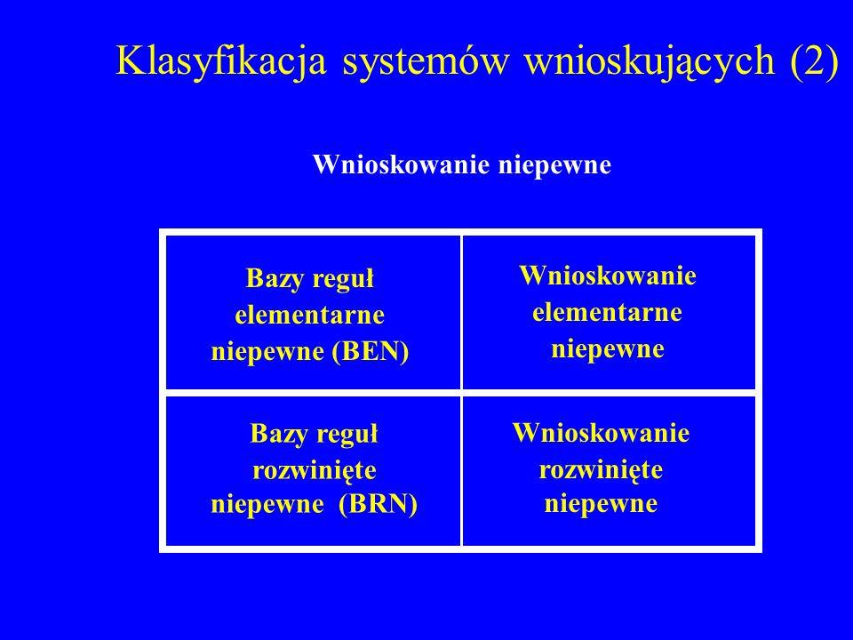 Klasyfikacja systemów wnioskujących (2) Bazy reguł rozwinięte niepewne (BRN) Wnioskowanie elementarne niepewne Bazy reguł elementarne niepewne (BEN) W