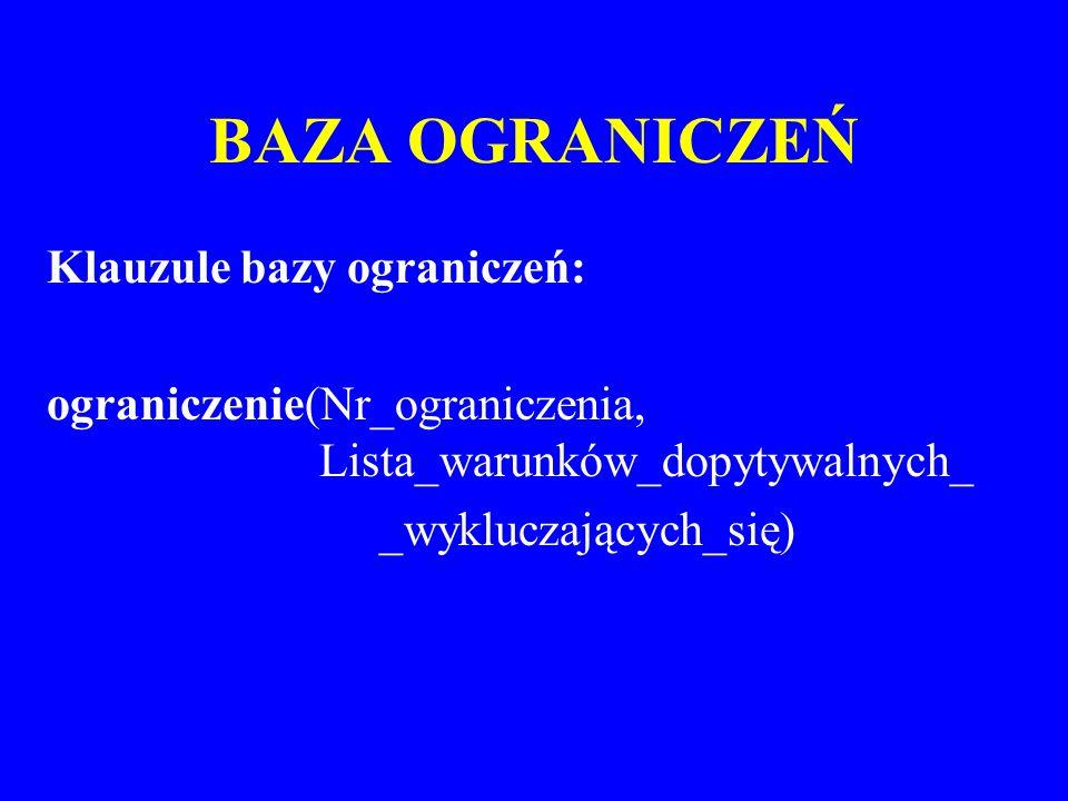 BAZA OGRANICZEŃ Klauzule bazy ograniczeń: ograniczenie(Nr_ograniczenia, Lista_warunków_dopytywalnych_ _wykluczających_się)
